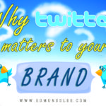 Why Twitter Matters to Your Brand?