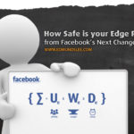 How Safe is your Edge Rank from Facebook's Next Change?